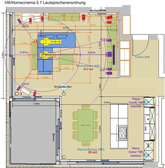5.1 Lautsprecher -(Anordnung), Lautsprecher - HIFI-FORUM