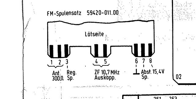 FM-Spulensatz Lötseite Pinbeschriftung