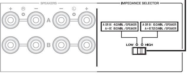Impedanz-Schlater Yamaha