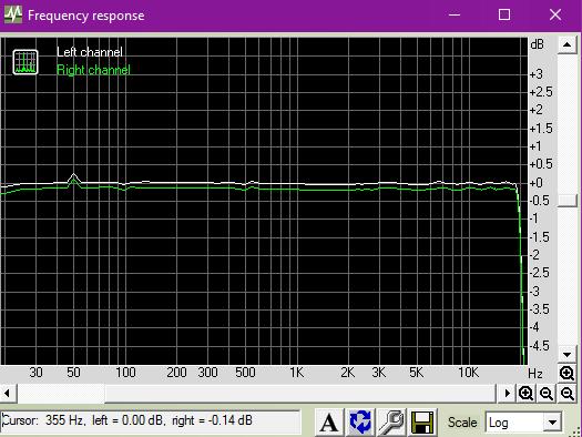 dt 770 + realtek + verstärker