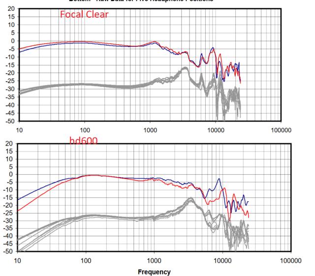 focal clear vs hd600