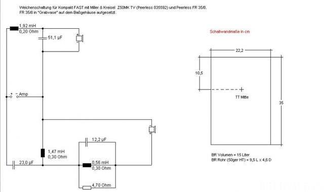 Weiche FR35/ Und Miller-Kreisel