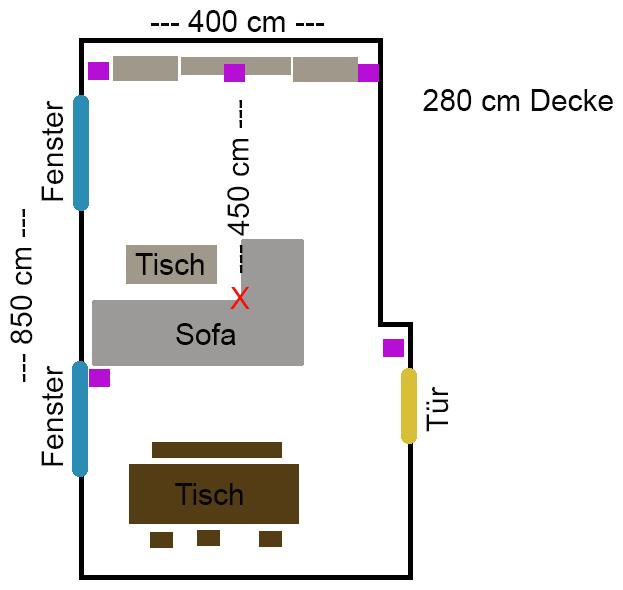 Kaufberatung Fr Wohnzimmer Kino Atmosphre Komponenten