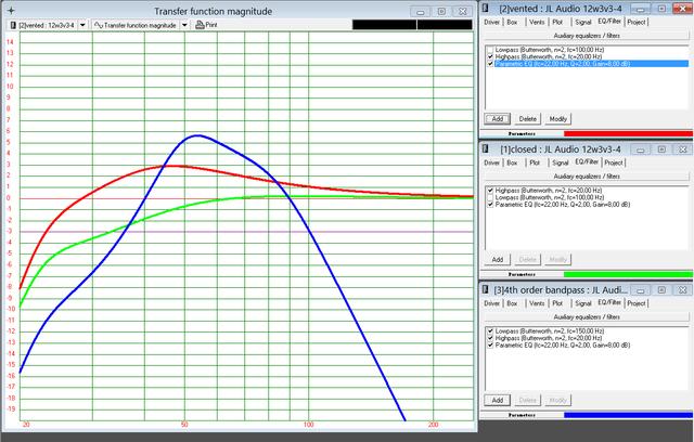 WinISD Simulation JL Audio 12w3v3-4 im GG, BR, und Bandpass