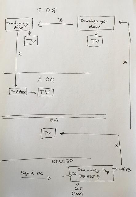 Erfreut S10 Kraftstoffpumpe Schaltplan Fotos - Die Besten ...