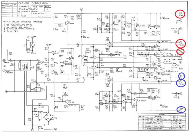 CarverPM1200 Plan
