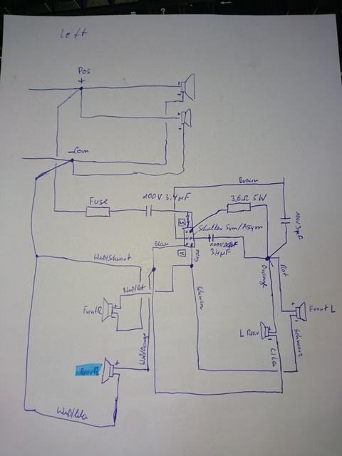 Plan 1 fq