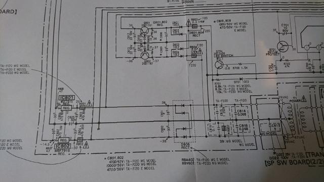 Plan Sony