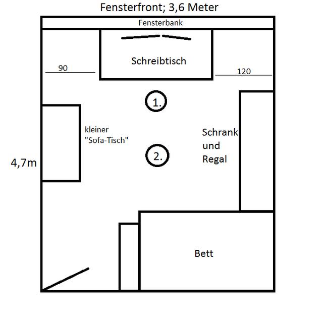 Setup Zimmer