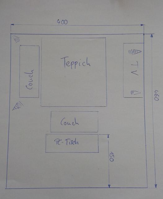 Skizze des Zimmers