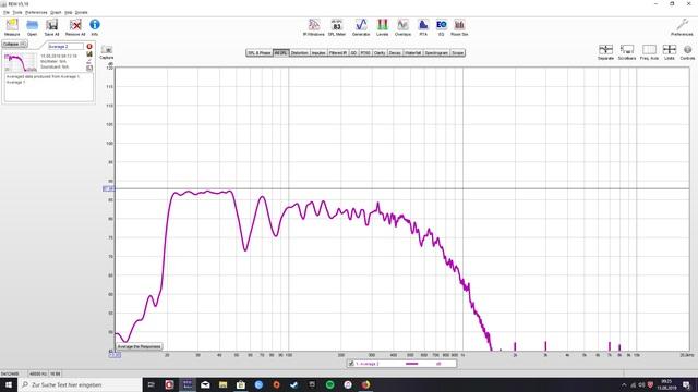 Frequenzgang Bms 12s330 Und Monacor Sph 175hq Mit 100hz/24db Trennung