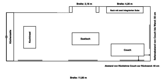 Subwoofer Option 2 3 Position