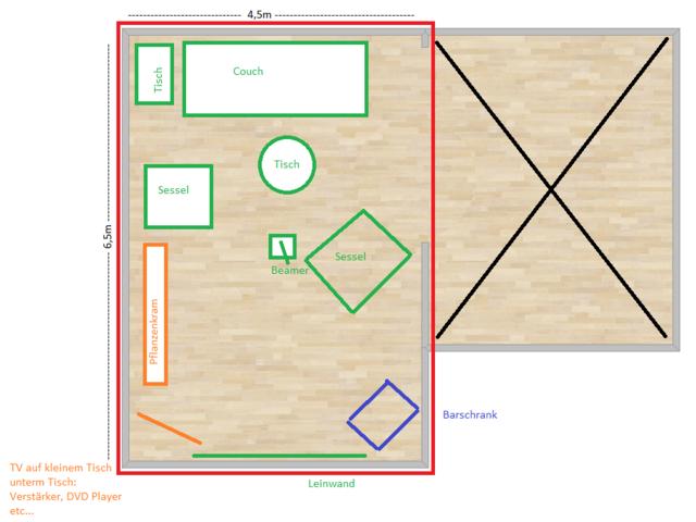 30m² wohnzimmer - heimkino soundsystem gesucht, kaufberatung, Wohnzimmer