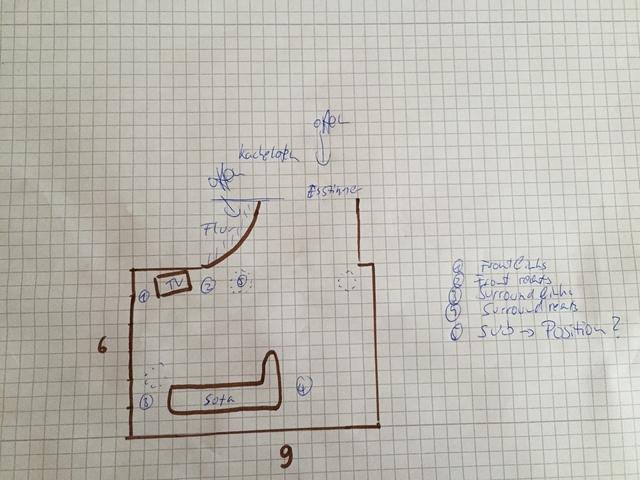 Zeichnung Wohnzimmer