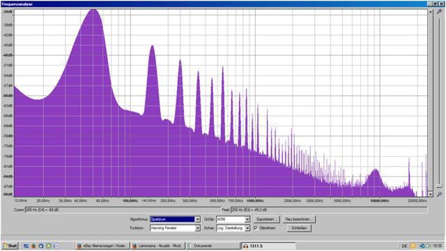 Frequenzanalyse mit audacity