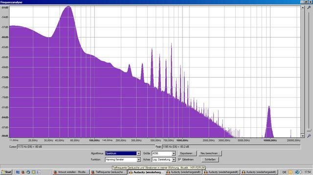 Frequenzspektrum