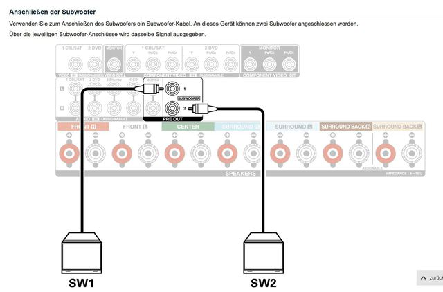 Zone 2 - 2 Lautsprecher an Denon AVR X2300W aber nur ein ausgang ...
