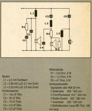 FW AX80