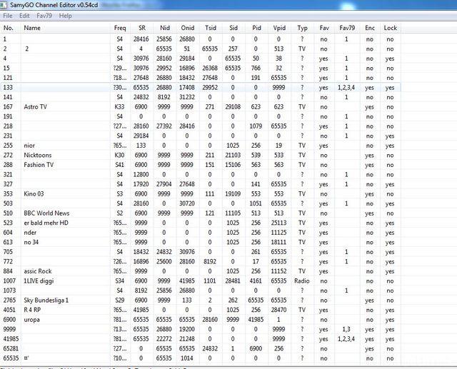 Liste Aus Meiner Scm-Datei