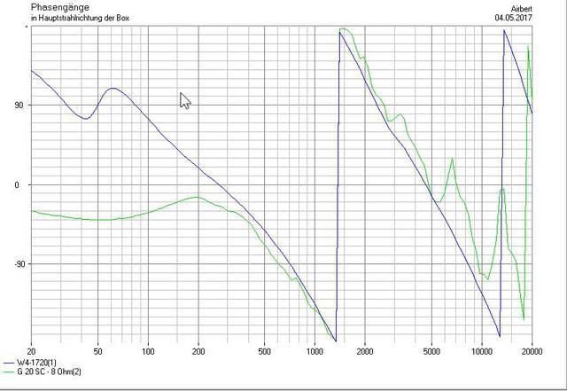 Masse oder virtuelle Masse für aktive Selbstbau-Weiche mit 12V ...