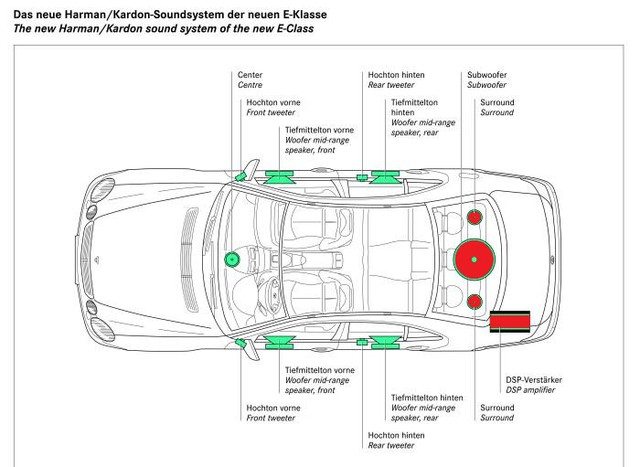 Mercedes W211 Zeichnung