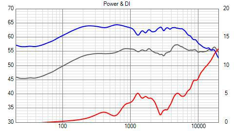 VituixCAD_Power+DI