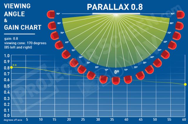 Dalite Parallax08 Merged