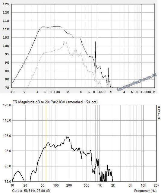 21er BPH versus 2x15er BPH - Neu skaliert Nr.3