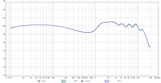 CCA C16 Frequency Response