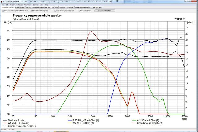 Aug 1 Thin Baffle Wide Then Thin When Tall Freq Response