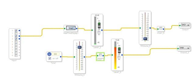 Raspberry Pi -> ADAU1701 DSP I2S Treiber, Elektronik - HIFI