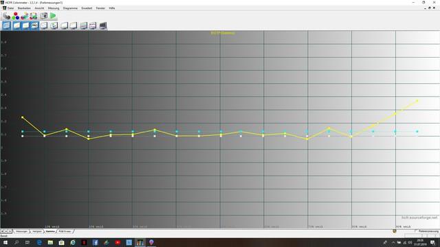 Gamma 2.2 brightness minus 1