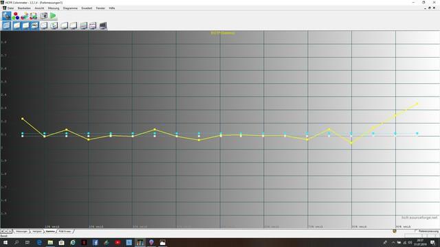 Gamma 2.2 brightness Null808