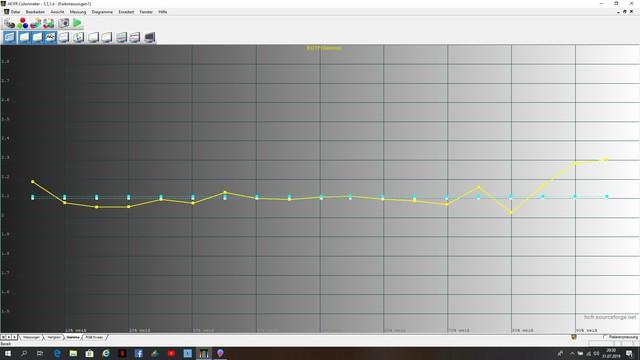 Gamma 2.2 brightness Null80A