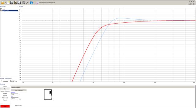 Simulation ND91-4