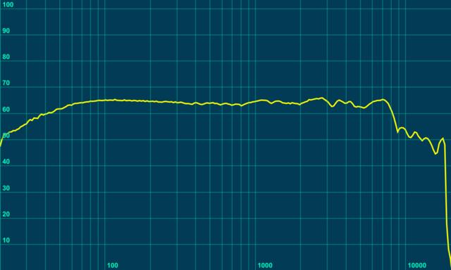 HD600 ohne TF