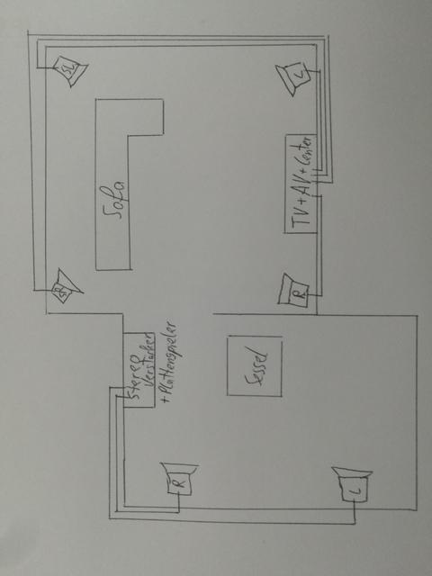 HiFi Plan