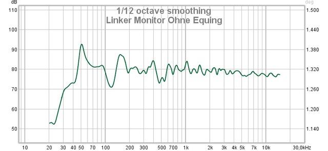 Linker Monitor