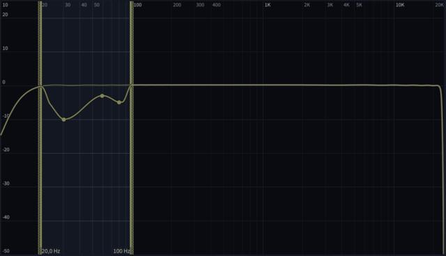 Amplitudenkorrektur