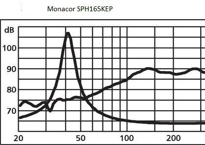 SPH165KEP