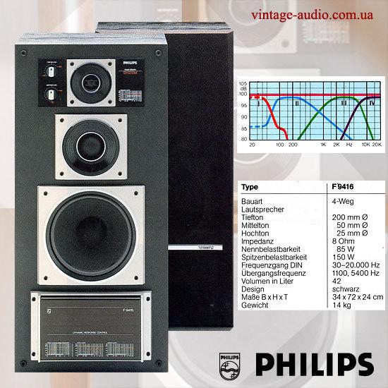 Philips F 9416