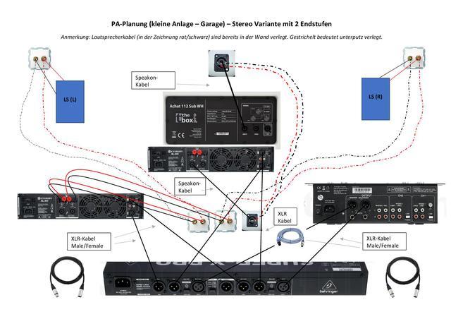 PA Planung   Garage   Stereo Mit 2 Endstufen