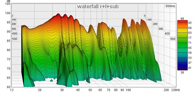 Waterfall R+l+sub