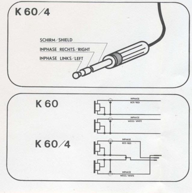K60 Belegung