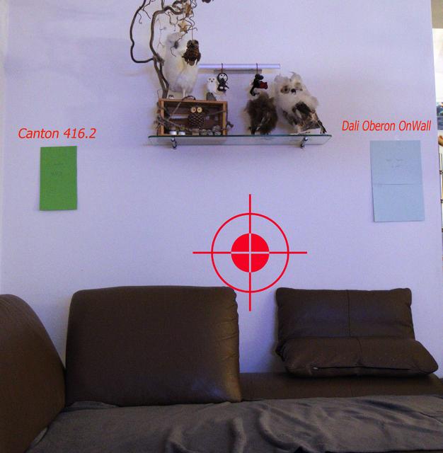 Sofa Rearboxen