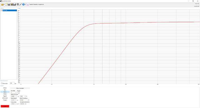 Graph In WinISD