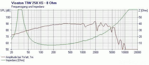 Tiw250xs 8 Fs