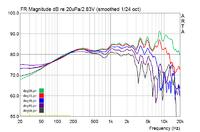 _ Amplitude_0-15-30-45-60grad