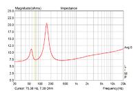 impedanz