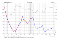 Impedanz_mit-ohne_Extended
